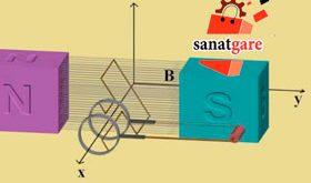 کار و توان الکتریکی و ترانسفورماتورو جریان سه فاز بااثر القایی